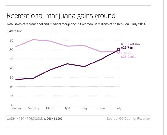marijuana-market-overview