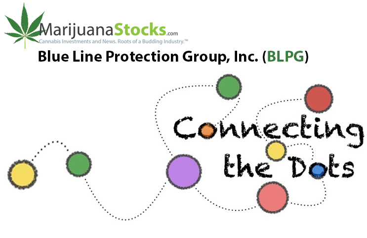 Marijuana Stocks BLPG