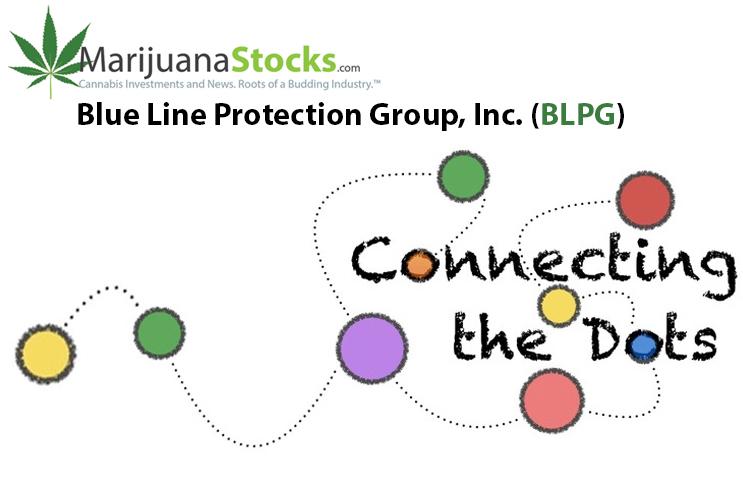 Marijuana Stocks BLPG