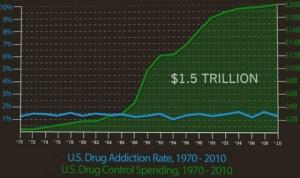 Marijuana-Stocks-war on drugs 3