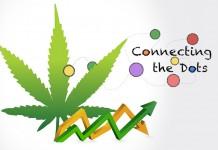marijuana stocks connect the dots