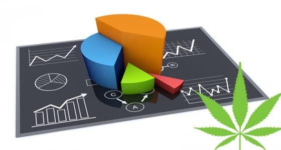 pot stock portfolio